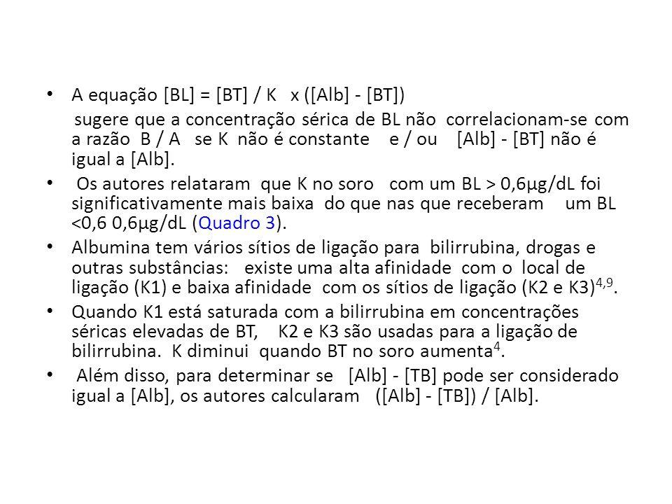 A equação [BL] = [BT] / K x ([Alb] - [BT])